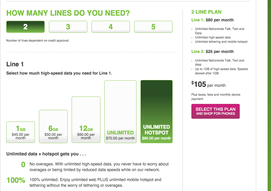 I Wireless offers Unlimited Hotspot data (Apparently)