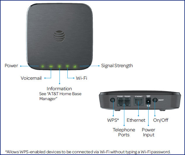 AT&T Stand alone AT&T Unlimited ZTE Mobley Hotspot now only $20 ...