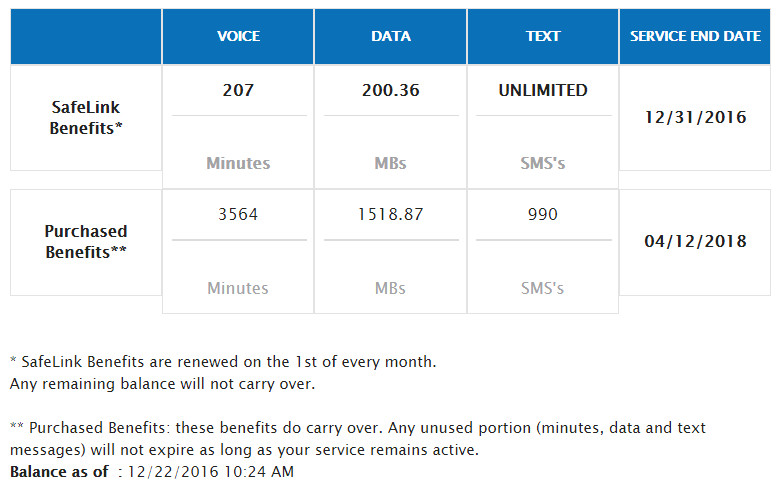Safelink: How to get 500mb data plan? - Page 3