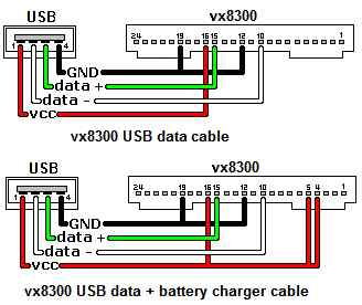 building your own usb cable for vx8300 iphone 4 usb cable wiring diagram iphone 6 usb cable wiring diagram