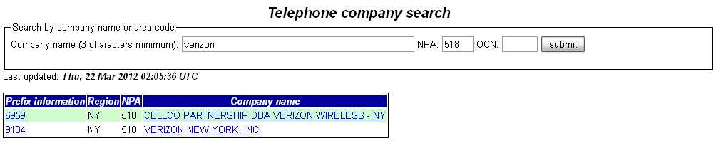 cellco partnership verizon wireless How to: Activate your PP phone with a local phone number.