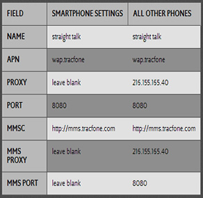 HowardForums: Your Mobile Phone Community & Resource