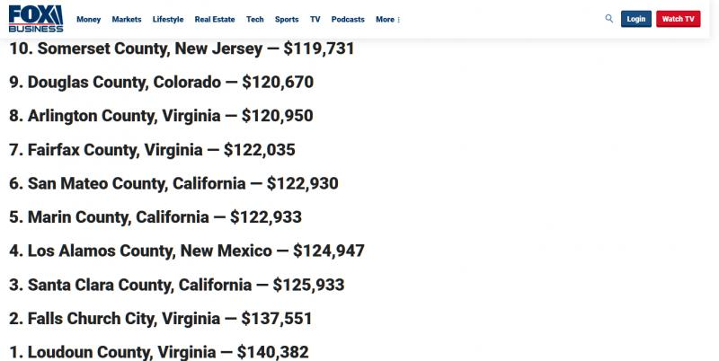 Name:  Screenshot-2020-4-10 The 20 wealthiest counties in the U S , including these Washington, DC, sub.jpg Views: 152 Size:  39.6 KB
