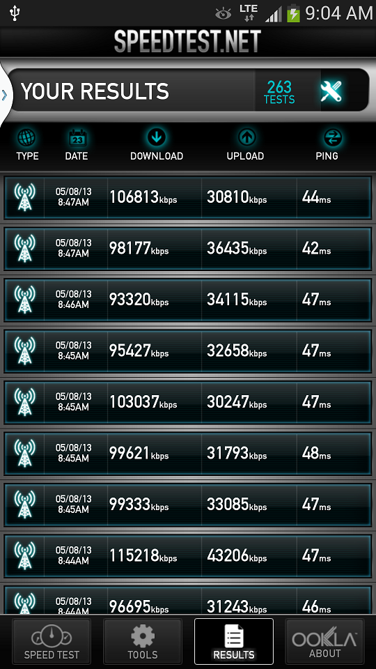 Name:  rogers lte speed test.png