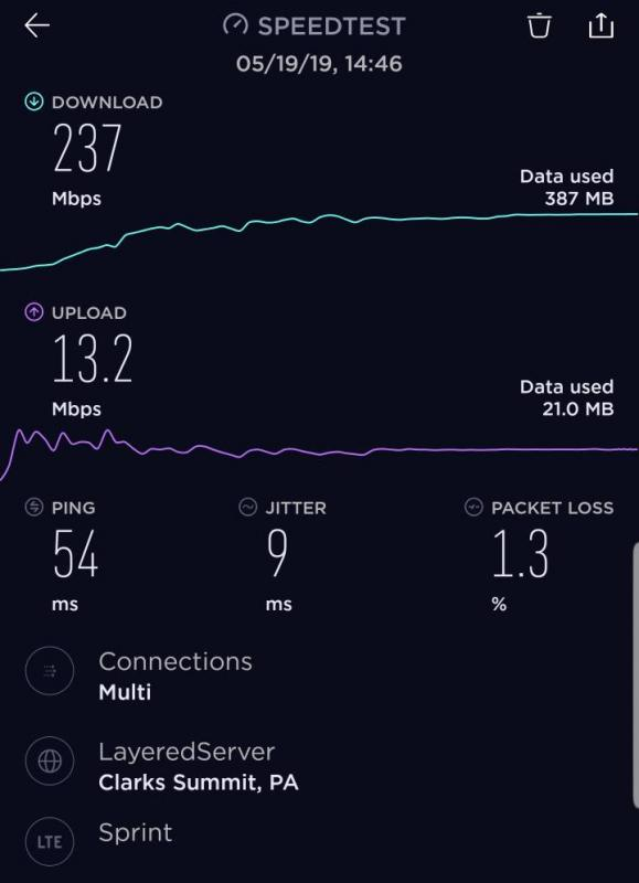 Name:  Screenshot_20190521-020709_Speedtest.jpg