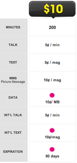 Free T-Mobile Text Message
